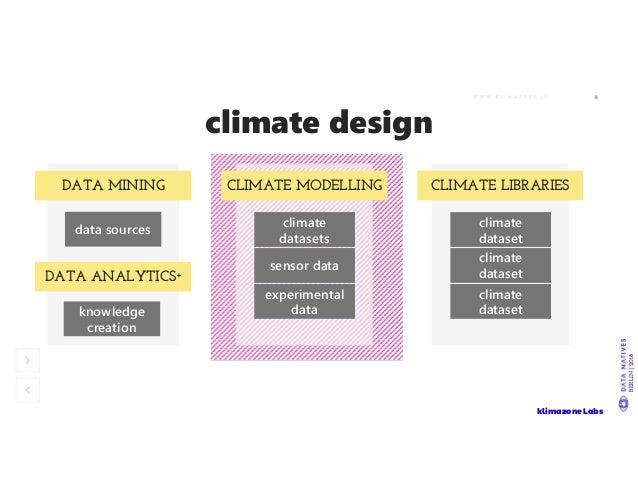DN18 | Data Carrots | Suvrajit Saha | Klimazone Labs