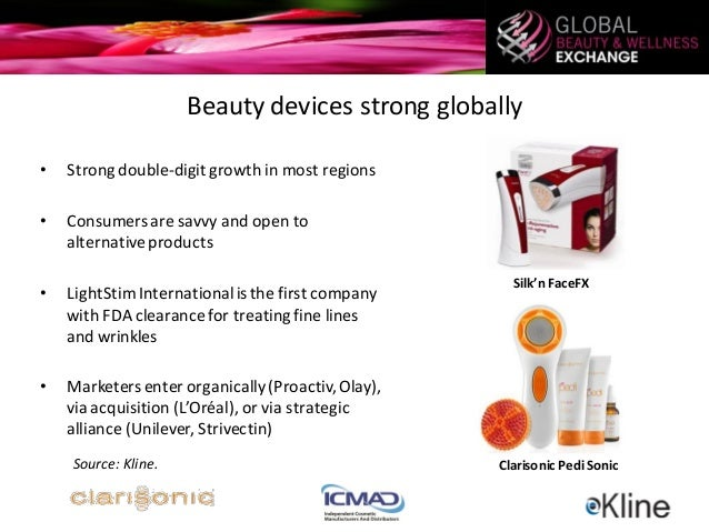 Light Stim Reviews Kline Market Research Highlights: Innovations in Beauty