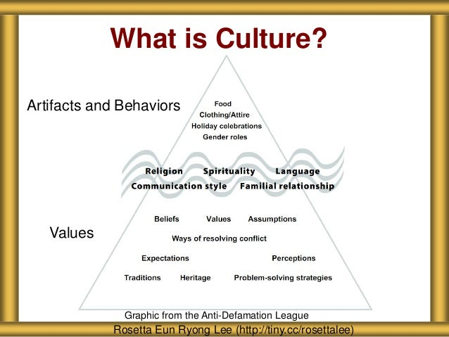 culture as a set of attitudes behaviors and symbols Culture influences action not by providing the ultimate values toward which  action is oriented, but by shaping  set of skills and habits than a set of  preferences or wants5 if one  relationship between attitudes and behavior ( schu- man and.