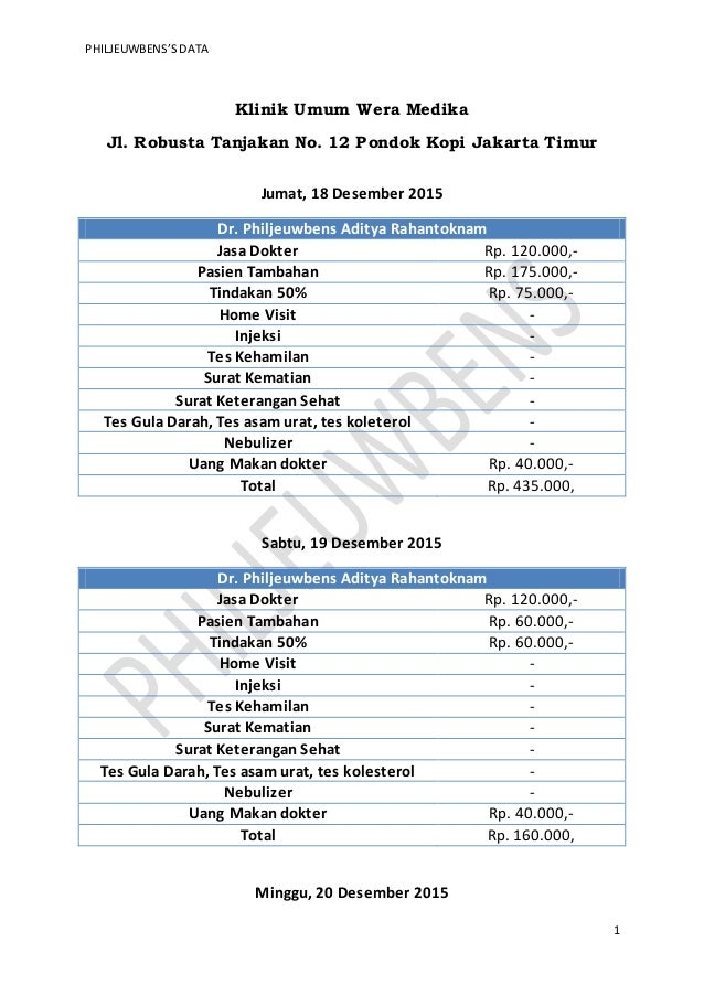 Format Fee Klinik Umum Wera Medika In Tabel