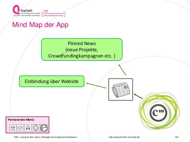 http://www.ijk.hmtm-hannover.de Permanentes Menü: Pinned News (neue Projekte, Crowdfundingkampagnen etc. ) Einbindung über...