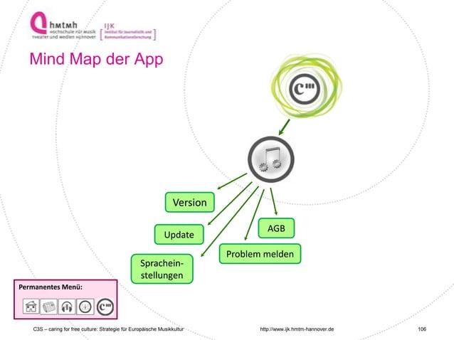 http://www.ijk.hmtm-hannover.de Permanentes Menü: Mind Map der App Sprachein- stellungen Version Update AGB Problem melden...