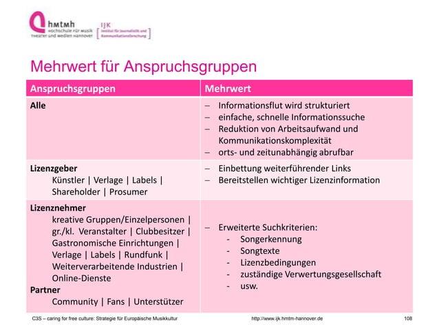 http://www.ijk.hmtm-hannover.de Mehrwert für Anspruchsgruppen Anspruchsgruppen Mehrwert Alle Informationsflut wird struktu...