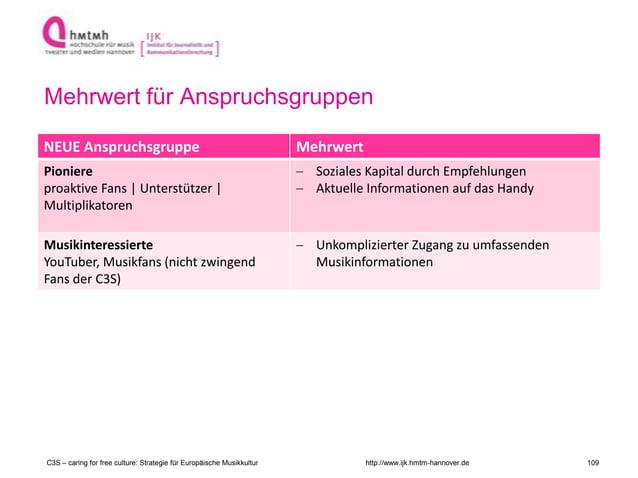 http://www.ijk.hmtm-hannover.de Mehrwert für Anspruchsgruppen NEUE Anspruchsgruppe Mehrwert Pioniere proaktive Fans | Unte...