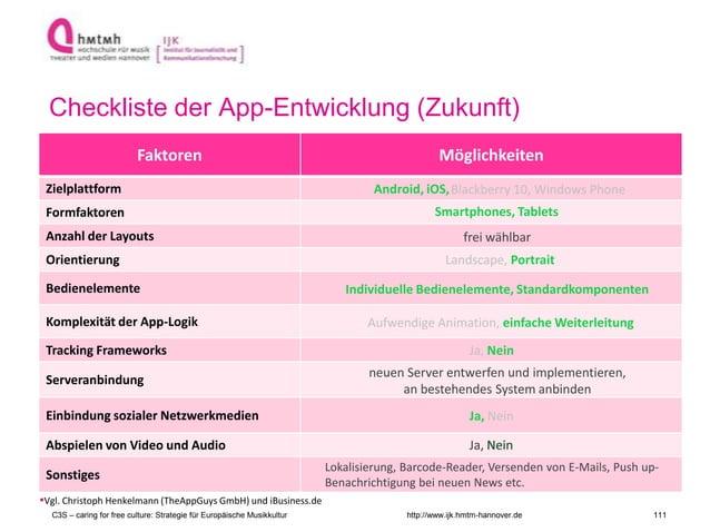 http://www.ijk.hmtm-hannover.de Checkliste der App-Entwicklung (Zukunft) Faktoren Möglichkeiten Zielplattform Formfaktoren...