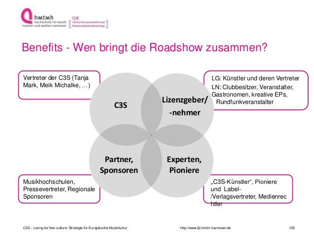 http://www.ijk.hmtm-hannover.de Musikhochschulen, Pressevertreter, Regionale Sponsoren Benefits - Wen bringt die Roadshow ...