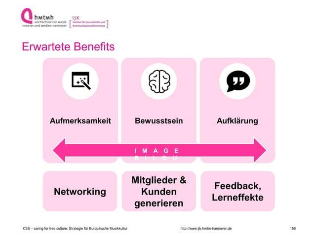 http://www.ijk.hmtm-hannover.de Networking Erwartete Benefits Aufmerksamkeit Bewusstsein Aufklärung I M A G E B I L D U N ...