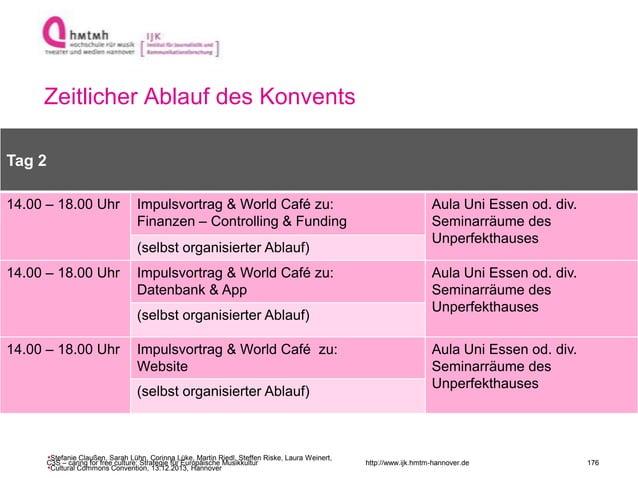 http://www.ijk.hmtm-hannover.de Zeitlicher Ablauf des Konvents Raum 2Tag 2 14.00 – 18.00 Uhr Impulsvortrag & World Café zu...