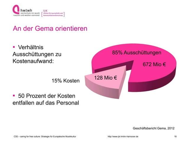 http://www.ijk.hmtm-hannover.de An der Gema orientieren Geschäftsbericht Gema, 2012 ▪ Verhältnis Ausschüttungen zu Kostena...