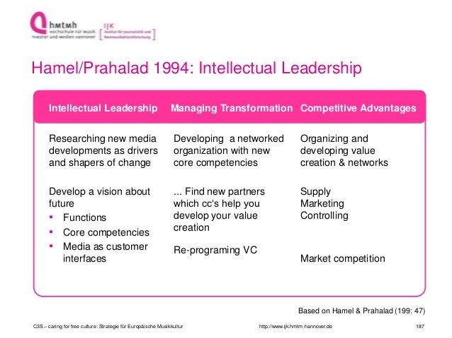 http://www.ijk.hmtm-hannover.de Hamel/Prahalad 1994: Intellectual Leadership Intellectual Leadership Managing Transformati...