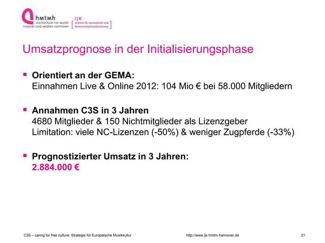 http://www.ijk.hmtm-hannover.de Umsatzprognose in der Initialisierungsphase  Orientiert an der GEMA: Einnahmen Live & Onl...