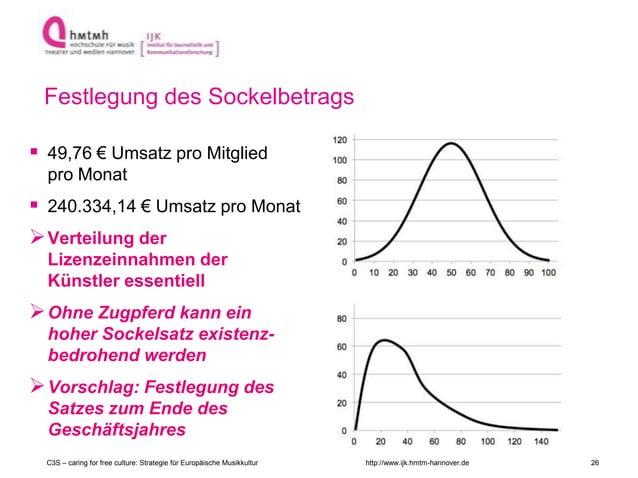 http://www.ijk.hmtm-hannover.de Festlegung des Sockelbetrags  49,76 € Umsatz pro Mitglied pro Monat  240.334,14 € Umsatz...