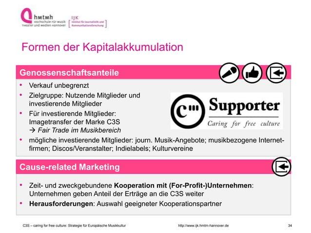 http://www.ijk.hmtm-hannover.de Formen der Kapitalakkumulation Genossenschaftsanteile • Verkauf unbegrenzt • Zielgruppe: N...