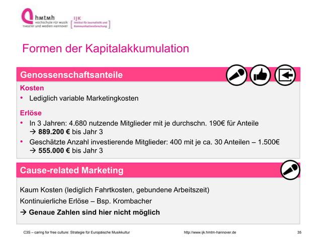 http://www.ijk.hmtm-hannover.de Formen der Kapitalakkumulation Kaum Kosten (lediglich Fahrtkosten, gebundene Arbeitszeit) ...