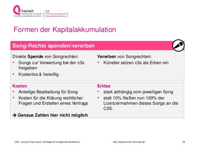 http://www.ijk.hmtm-hannover.de Direkte Spende von Songrechten: • Songs zur Verwertung bei der c3s freigeben • Kostenlos &...