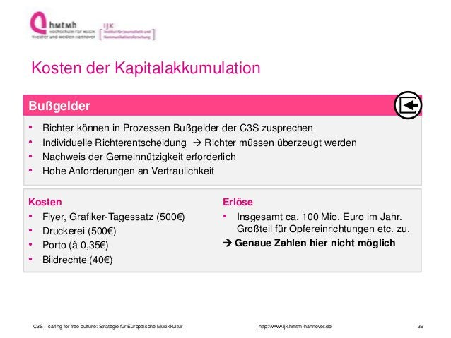 http://www.ijk.hmtm-hannover.de Kosten der Kapitalakkumulation • Richter können in Prozessen Bußgelder der C3S zusprechen ...