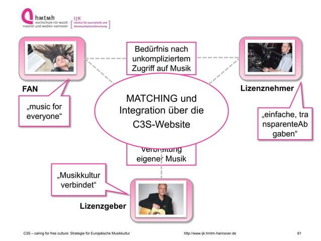 http://www.ijk.hmtm-hannover.deC3S – caring for free culture: Strategie für Europäische Musikkultur Bedürfnis nach unkompl...