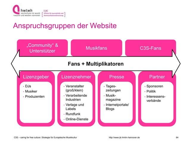 "http://www.ijk.hmtm-hannover.de Musikfans C3S-Fans ""Community"" & Unterstützer Anspruchsgruppen der Website C3S – caring fo..."