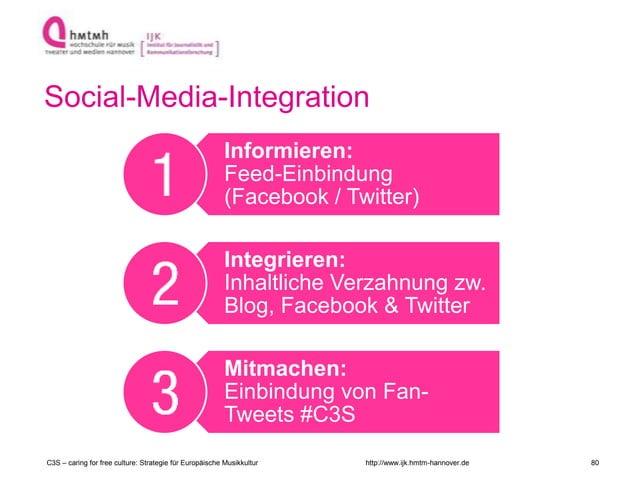 http://www.ijk.hmtm-hannover.de Social-Media-Integration C3S – caring for free culture: Strategie für Europäische Musikkul...