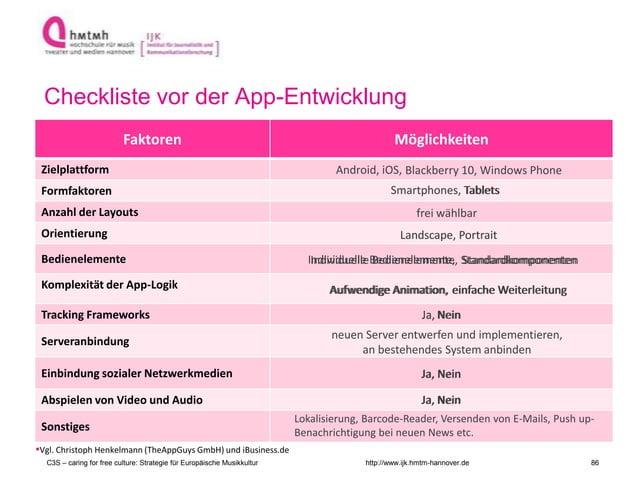 http://www.ijk.hmtm-hannover.de Checkliste vor der App-Entwicklung Faktoren Möglichkeiten Zielplattform Formfaktoren Anzah...