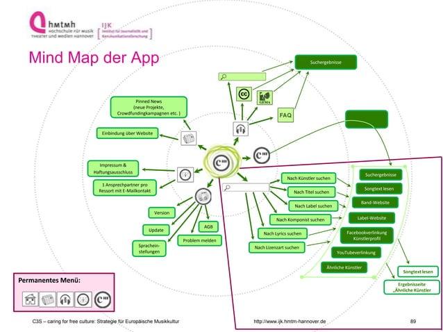 http://www.ijk.hmtm-hannover.de Impressum & Haftungsausschluss 1 Ansprechpartner pro Ressort mit E-Mailkontakt Pinned News...