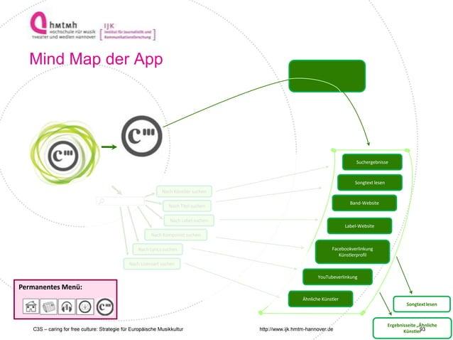 http://www.ijk.hmtm-hannover.de Permanentes Menü: Mind Map der App Nach Komponist suchen Nach Künstler suchen Nach Lizenza...