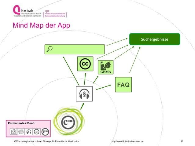 http://www.ijk.hmtm-hannover.de Permanentes Menü: Mind Map der App Suchergebnisse C3S – caring for free culture: Strategie...