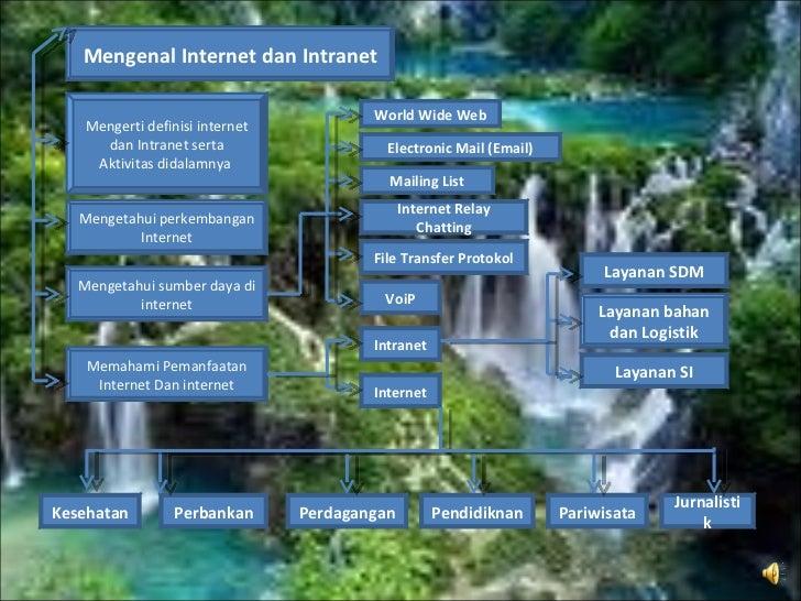 Mengenal Internet dan Intranet Mengerti definisi internet dan Intranet serta Aktivitas didalamnya  Mengetahui perkembangan...