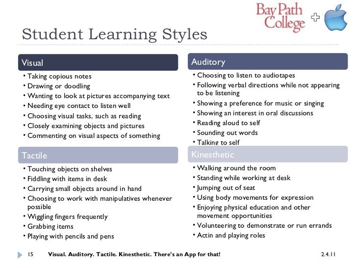 visual learning style examples These learning styles are found within educational theorist neil fleming's vark model of student learning vark is an acronym that refers to the four types of learning styles: visual, auditory, reading/writing preference, and kinesthetic.