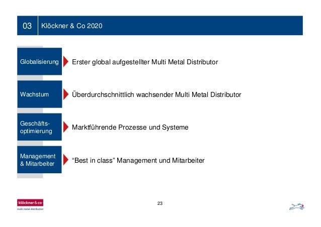 23 Ein- bis zweizeiliger Folientitel03 Klöckner & Co 2020 Globalisierung Erster global aufgestellter Multi Metal Distribut...