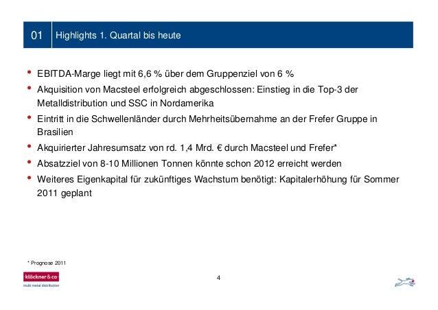 4 01 Highlights 1. Quartal bis heute • EBITDA-Marge liegt mit 6,6 % über dem Gruppenziel von 6 % • Akquisition von Macstee...