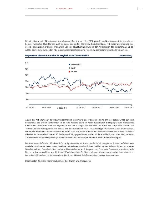123 Konzern-Zwischenlagebericht 11 Klöckner & Co-Aktie 13 Konzern-Zwischenabschluss Damit entsprach der Nominierungsaussch...