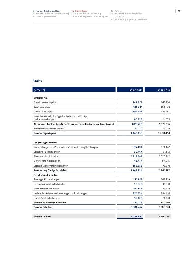 1613 Konzern-Zwischenabschluss 13 Konzern-Gewinn- und Verlustrechnung 14 Gesamtergebnisrechnung 15 Konzernbilanz 17 Konzer...