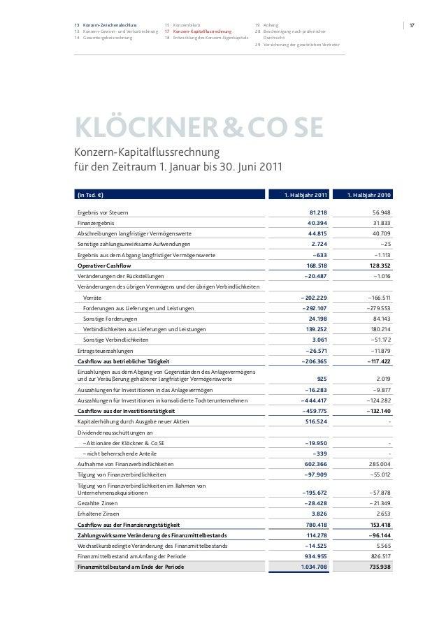 1713 Konzern-Zwischenabschluss 13 Konzern-Gewinn- und Verlustrechnung 14 Gesamtergebnisrechnung 15 Konzernbilanz 17 Konzer...