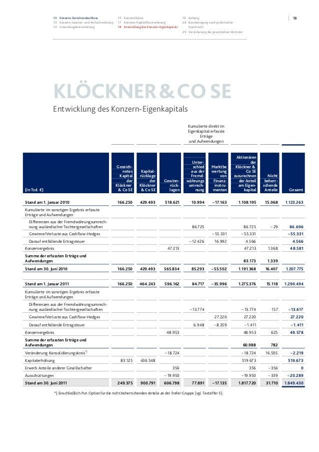 1813 Konzern-Zwischenabschluss 13 Konzern-Gewinn- und Verlustrechnung 14 Gesamtergebnisrechnung 15 Konzernbilanz 17 Konzer...