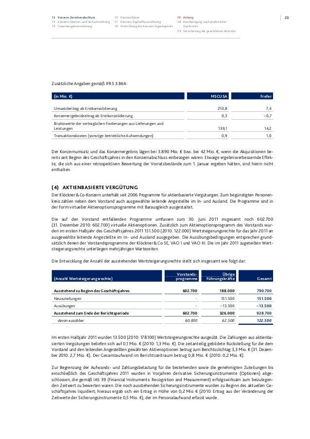 2313 Konzern-Zwischenabschluss 13 Konzern-Gewinn- und Verlustrechnung 14 Gesamtergebnisrechnung 15 Konzernbilanz 17 Konzer...