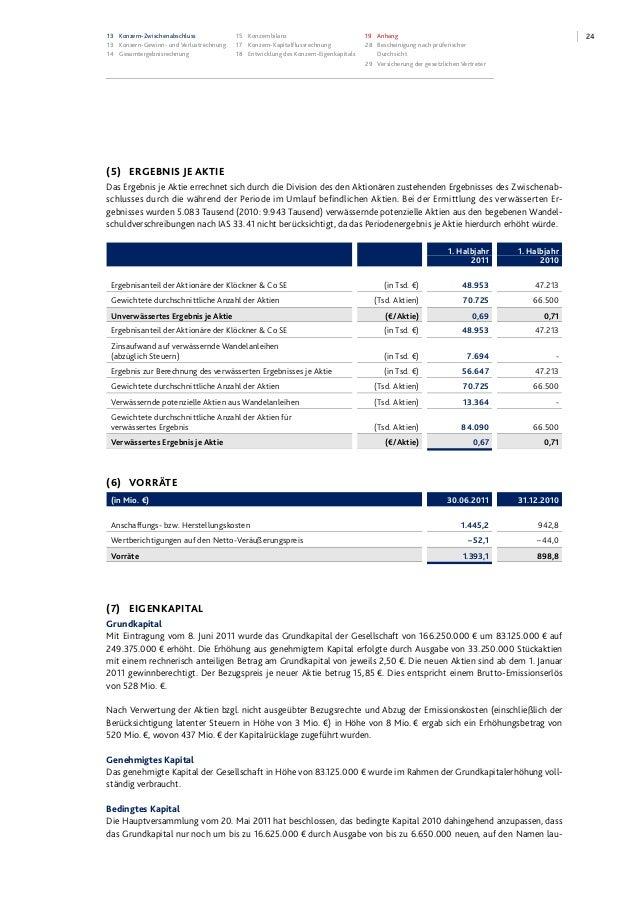 2413 Konzern-Zwischenabschluss 13 Konzern-Gewinn- und Verlustrechnung 14 Gesamtergebnisrechnung 15 Konzernbilanz 17 Konzer...