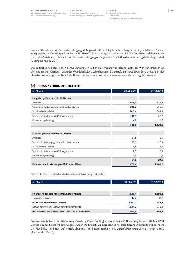 2513 Konzern-Zwischenabschluss 13 Konzern-Gewinn- und Verlustrechnung 14 Gesamtergebnisrechnung 15 Konzernbilanz 17 Konzer...