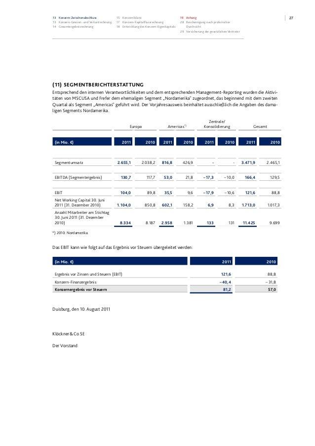 2713 Konzern-Zwischenabschluss 13 Konzern-Gewinn- und Verlustrechnung 14 Gesamtergebnisrechnung 15 Konzernbilanz 17 Konzer...