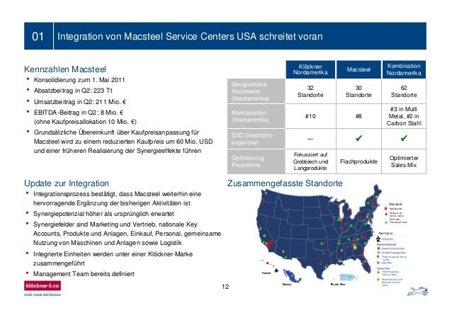 12 01 Integration von Macsteel Service Centers USA schreitet voran Kennzahlen Macsteel • Konsolidierung zum 1. Mai 2011 • ...