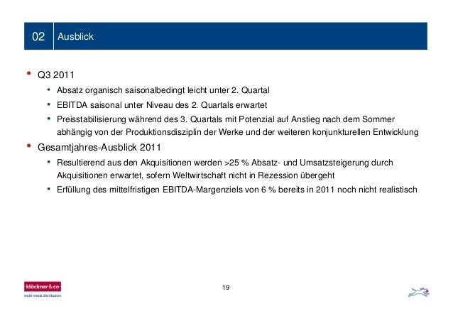 19 02 Ausblick • Q3 2011 • Absatz organisch saisonalbedingt leicht unter 2. Quartal • EBITDA saisonal unter Niveau des 2. ...