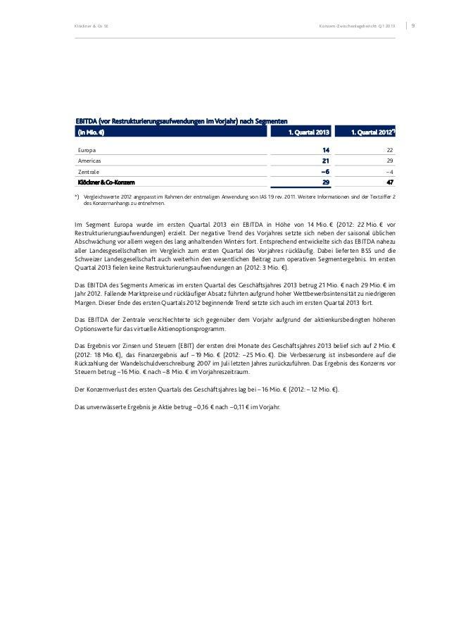 Klöckner & Co SE Konzern-Zwischenlagebericht Q1 2013 10 Weiterhin solide Eigenkapitalausstattung Die verkürzte Konzernbila...