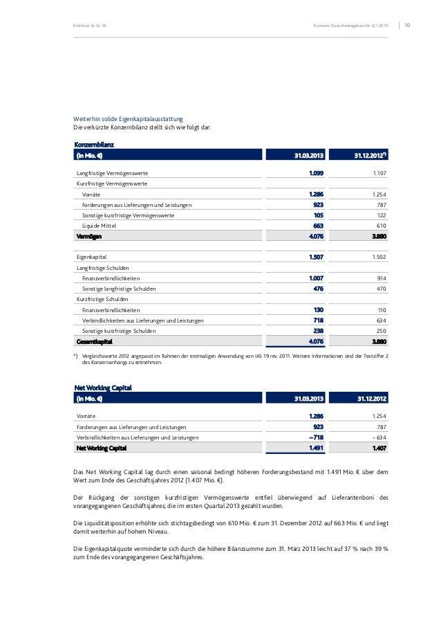 Klöckner & Co SE Konzern-Zwischenlagebericht Q1 2013 11 Konzern-Kapitalflussrechnung (in Mio. €) 1. Quartal 2013 1. Quarta...