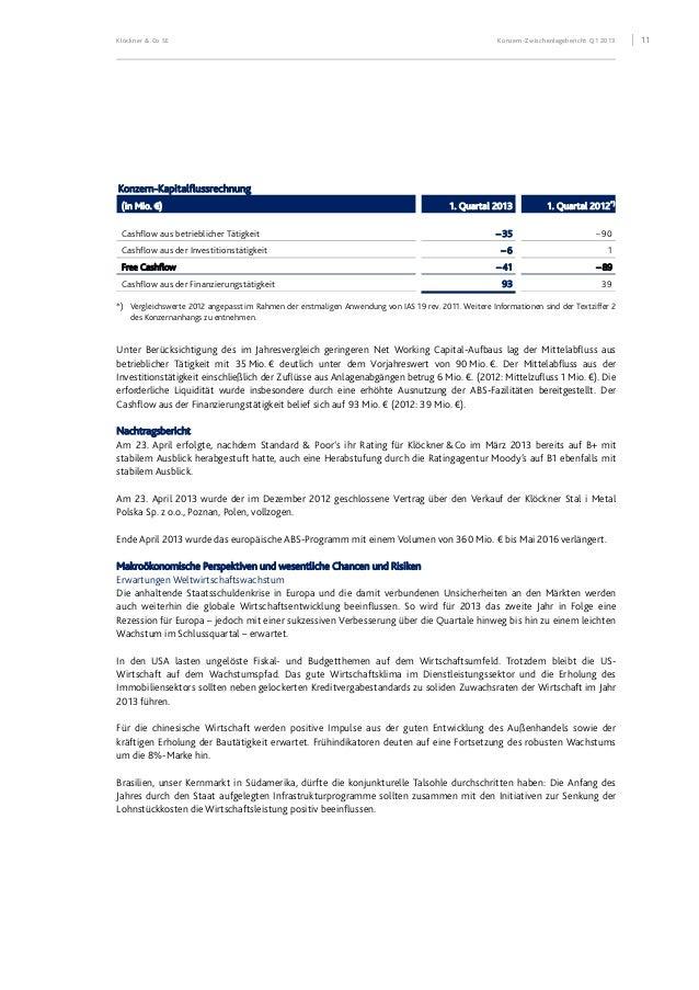 Klöckner & Co SE Konzern-Zwischenlagebericht Q1 2013 12 Erwartete Entwicklung des BIP in unseren Kernländern (in %) 2013 2...