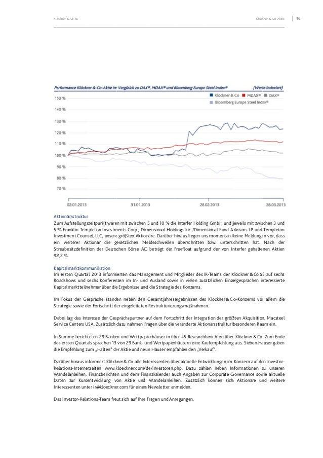 Klöckner & Co SE Konzern-Zwischenabschluss Q1 2013 17 KLÖCKNER&COSE Konzern-Gewinn- und Verlustrechnung für den Zeitraum 1...