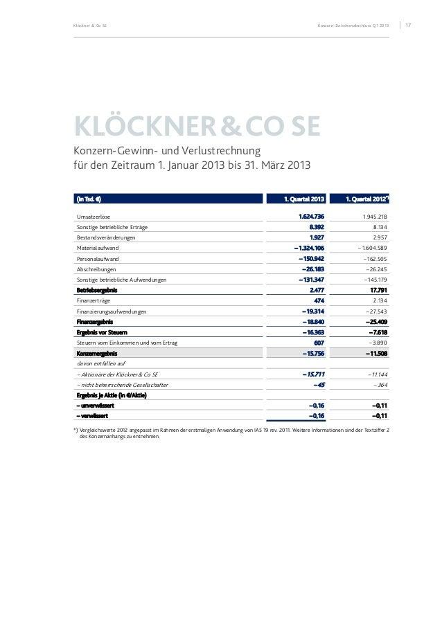 Klöckner & Co SE Konzern-Zwischenabschluss Q1 2013 18 KLÖCKNER&COSE Gesamtergebnisrechnung für den Zeitraum 1. Januar 2013...