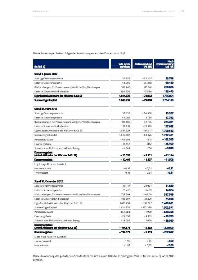 Klöckner & Co SE Konzern-Zwischenabschluss Q1 2013 26 (3) ERGEBNIS JE AKTIE Das Ergebnis je Aktie errechnet sich durch die...