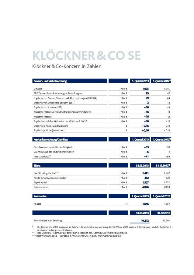 Klöckner & Co - Zwischenbericht zum 31. März 2013 Slide 3