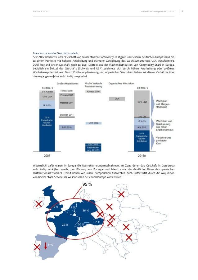 Klöckner & Co SE Konzern-Zwischenlagebericht Q1 2013 6 Wesentliche Meilensteine in den USA waren dabei die Akquisitionen v...