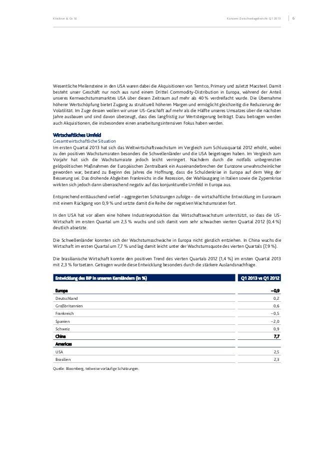 Klöckner & Co SE Konzern-Zwischenlagebericht Q1 2013 7 Branchenspezifische Situation Die Stahlproduktion in den ersten dre...